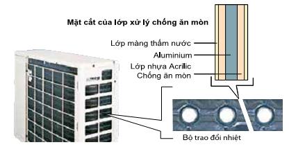Dàn nóng điều hòa daikin FTXV50QVMV