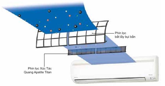 Tấm lọc loại bỏ vi khuẩn nấm mốc FTXV50QVMV