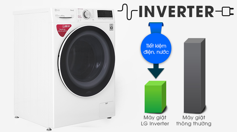 Máy giặt lồng ngang LG Inverter 8kg FM1208N6W (2019)