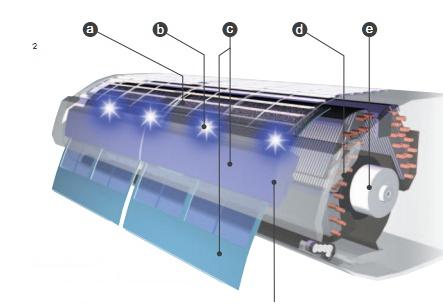 Điều hòa Fujitsu 2 chiều 12.000BTU inverter ASAG12LLTA-V, phim lọc xúc tác