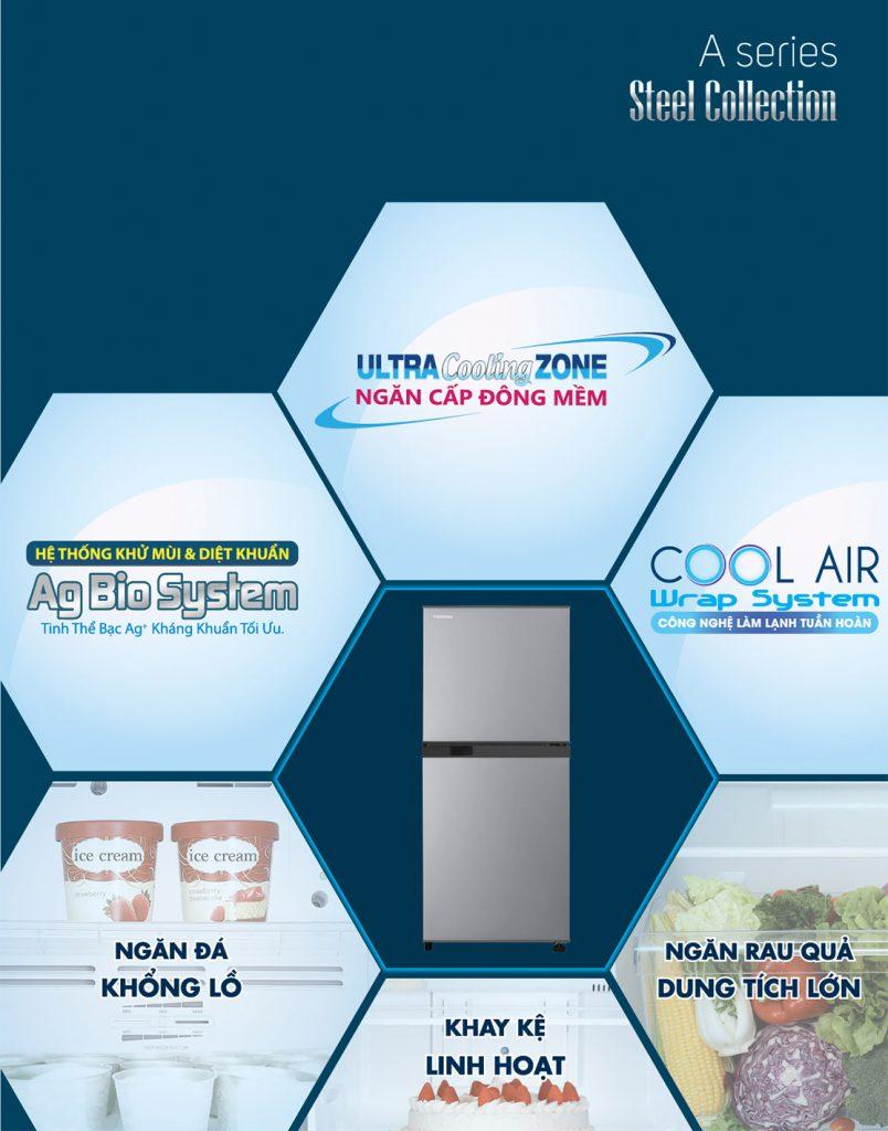 Công nghệ làm lạnh tuần hoàn Cool Air Warp System