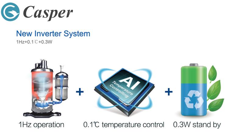 Sử dụng công nghệ Inverter Dieu hoa Casper GH-24TL32