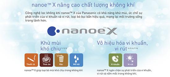 cong-nghe-nanoex-XPU12XKH-8-tren-dieu-hoa-may-lanh-panasonic