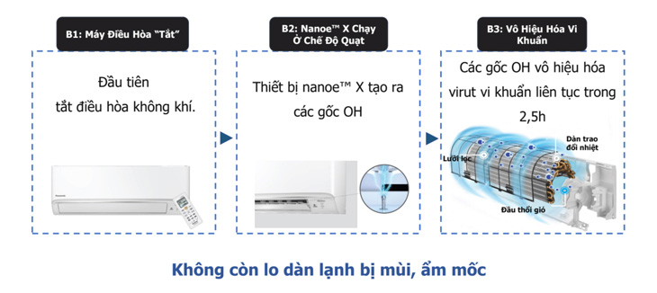 công-nghệ-tự-dọn-vệ-sinh-máy-trên-điều-hòa-panasonic-XPU12XKH-8
