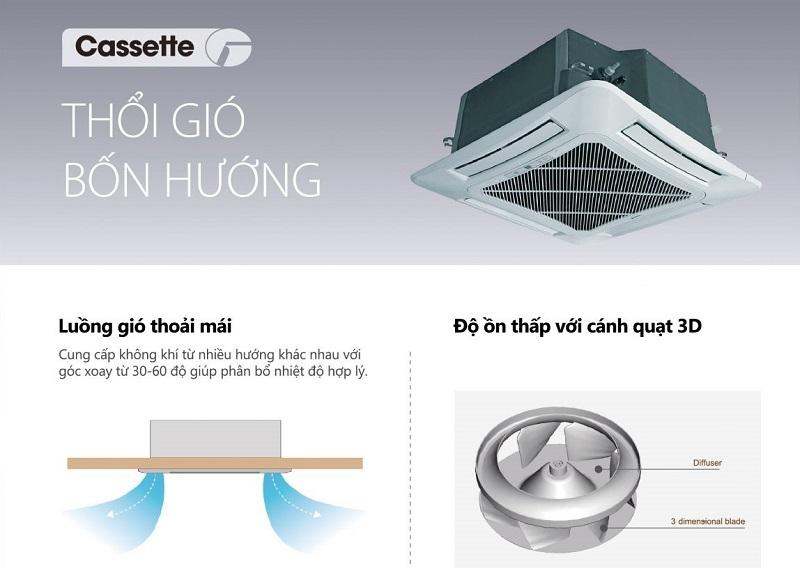 Máy lạnh âm trần Gree GUD50T/A1-K/GU50W/A1-K 18000BTU 2 chiều thường