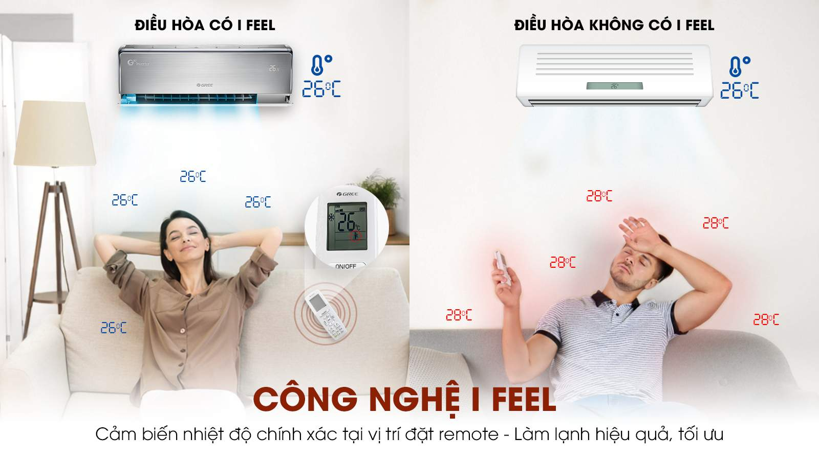 Ifeel cảm biến nhiệt độ trên điều hòa Gree GWC09UB-S6D9A4A
