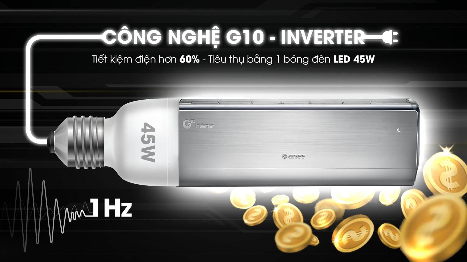 GWC09UB-S6D9A4A, công nghệ inverter