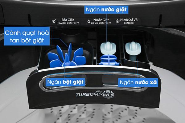 Turbo Mixer