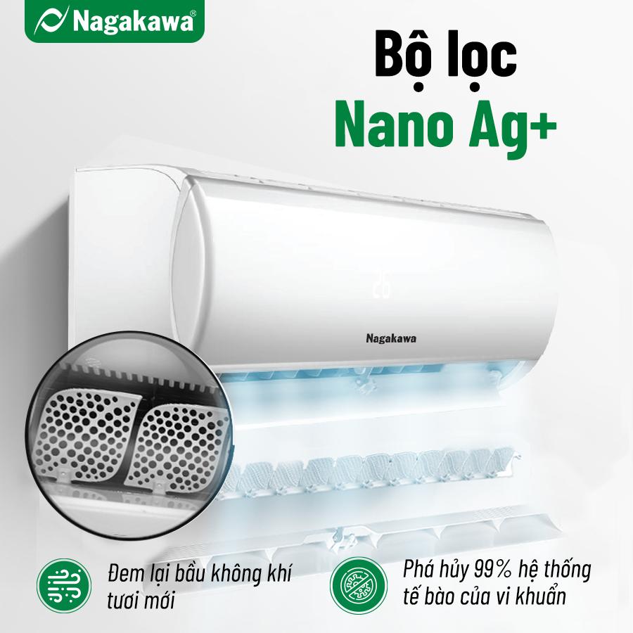 NIS-C12R2H08, bộ lọc Nano Ag+