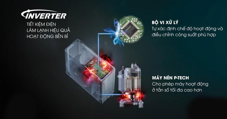 may-lanh-panasonic-XPU12XKH8-cong-nghe-p-tech-inverter