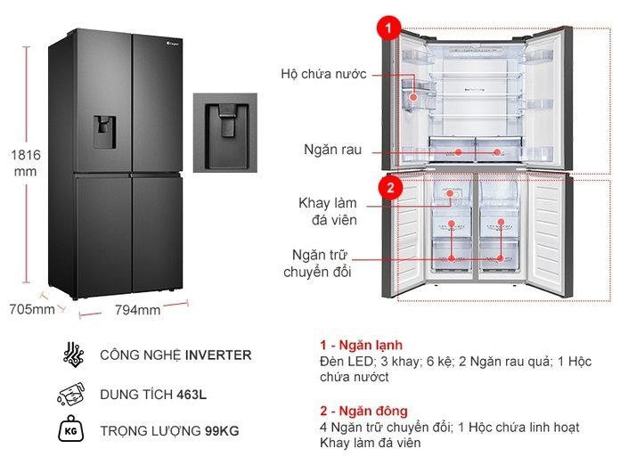 thinh-phat-Thông số kỹ thuật tủ lạnh Casper RM-522VBW side by side