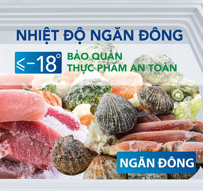 cong-nghe-dan-lanh-dong-HCF-506S2Đ2