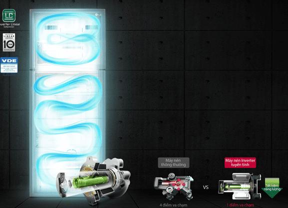 Tủ lạnh LG GN-L702GB Inverter 506 lít, tiết kiệm điện
