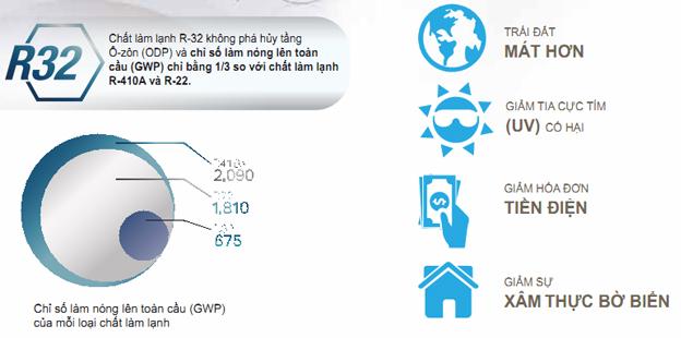 ĐH tủ đứng Daikin inverter 45.000BTU 3 Pha FVA125AMVM/RZF125CYM