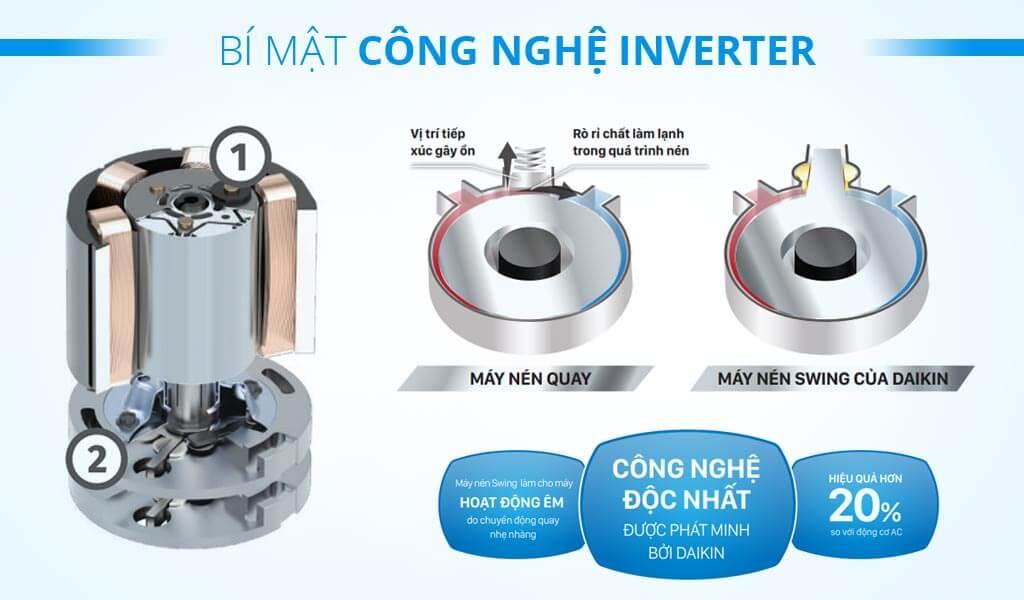 Công nghệ inverter máy điều hòa daikin