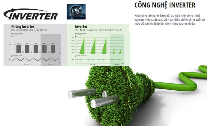 Điều hòa inverter tiết kiệm điện năng