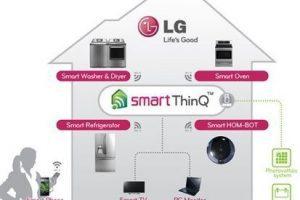 Công nghệ Smart ThinQ – Ứng dụng thông minh trên điều hòa LG