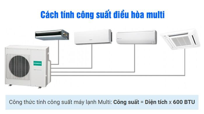 cach-tich-cong-suat-tien-dieu-hoa-multi
