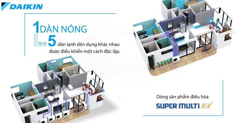 may-lanh-super-multi-nx-daikin