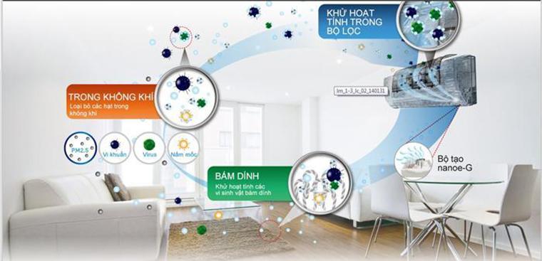 công-nghệ-khử-khuẩn-kháng-mùi-nano-platinum-dieu-hoa-mitsubishi