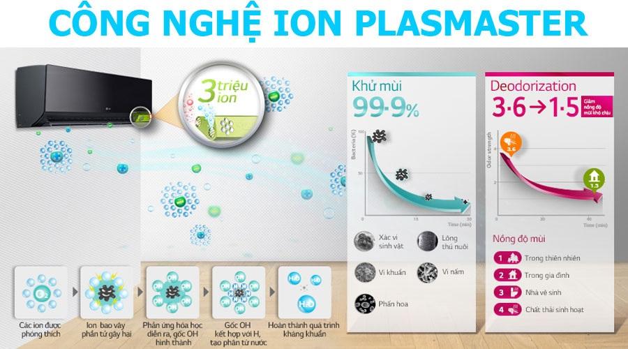 cong-nghe-plasmastert-thong-minh-cua-may-lanh-lg