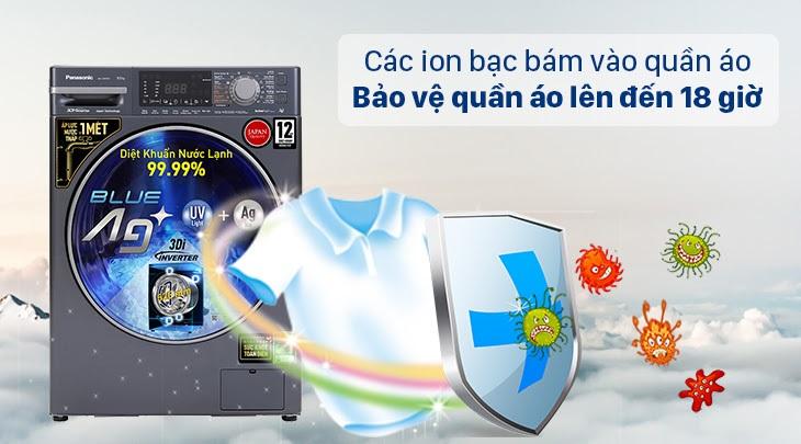 Công nghệ Blue Ag trên máy giặt Panasonic