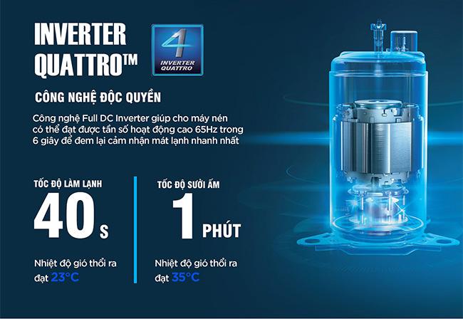 Công nghệ inverter Quattro trên điều hòa midea