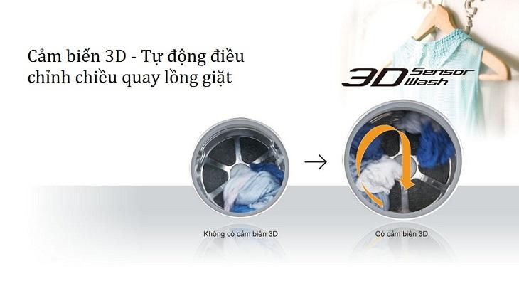 Máy giặt Panasonic - cảm biến 3D tự động điều chỉnh chiều quay
