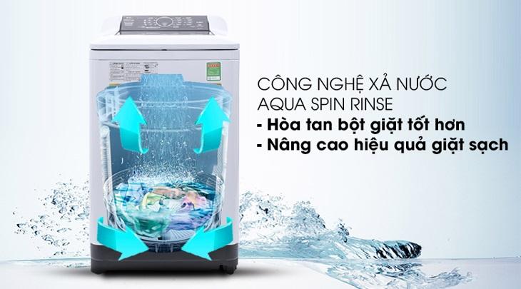 Máy giặt Panasonic công nghệ Aqua Spin Rinse