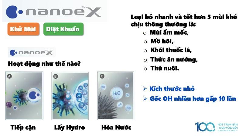 cong-nghe-nanoe-x-tren-may-lanh-panasonic