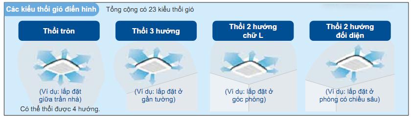 dieu-hoa-am-tran-thoi-gio-4-huong