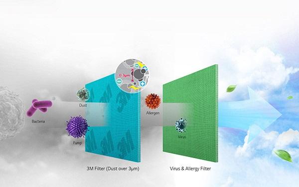 may-lanh-lg-Micro-Dust-Filte