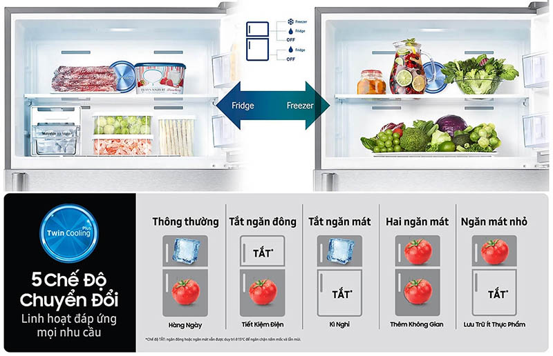 Tủ lạnh Samsung RT29K5012S8/SV 299 lít, 2 dàn lạnh riêng biệt với nhiều tốc độ tùy chỉnh