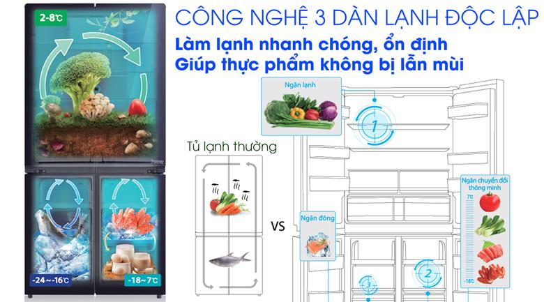 Tủ Lạnh TOSHIBA GR-RF690WE-PGV Inverter 622 Lít, 3 dàn lạnh độc lập