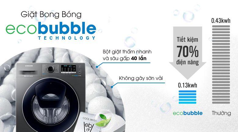Công nghệ giặt bong bóng Eco Bubble