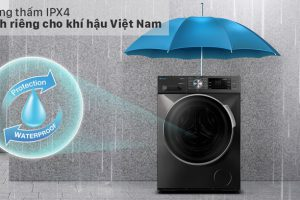 Tư vấn lựa chọn máy giặt Casper phù hợp cho mọi gia đình