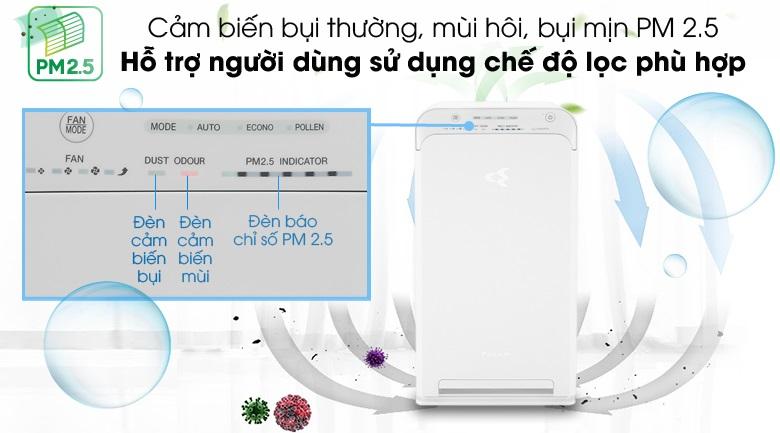 Máy lọc không khí Daikin cảm biến bụi mịn PM 2.5