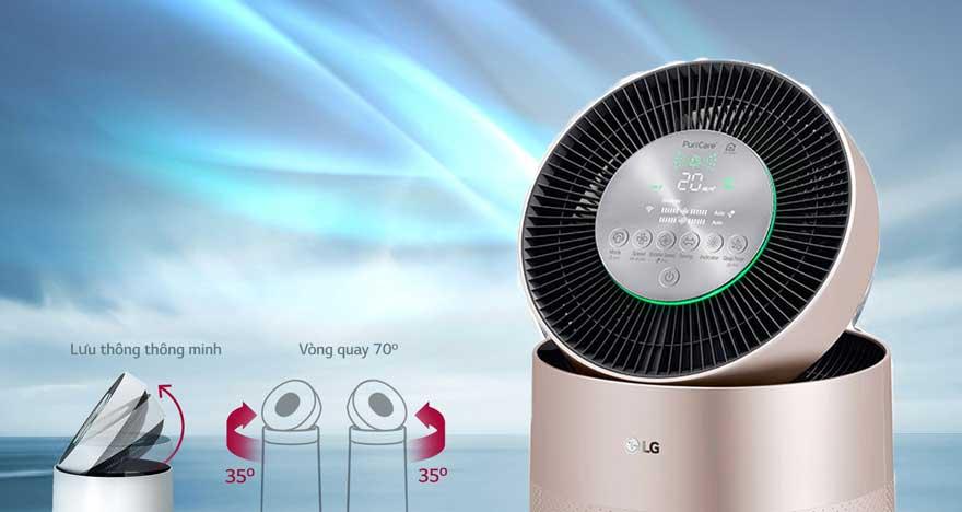[Review] Đánh giá máy lọc không khí LG PuriCare 1 tầng