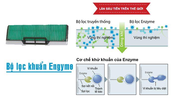 Điều hòa nối ống gió FDUM140VF/FDC140VSA 2 chiều 42000btu, bộ lọc Enzyme