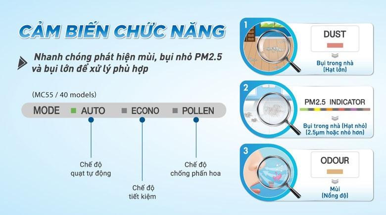 may-loc-khong-khi-daikin-MC55UVM6-cam-bien-loc-bui-pm2.5