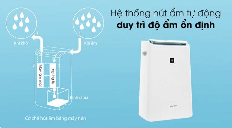 thinh-phat-Máy lọc không khí Sharp DW-E16FA-W tạo ẩm