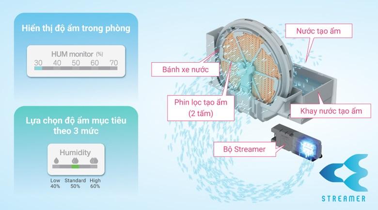 tinh-nang-tao-am-tren-may-loc-khong-khi-daikin-MCk55TVM6