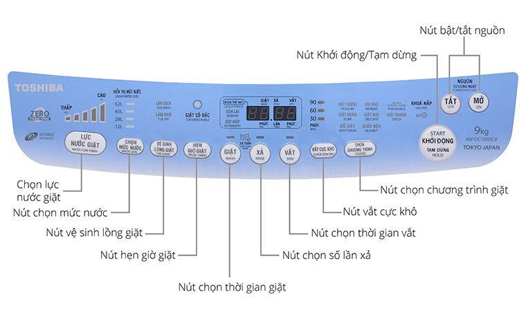 Bảng điều khiển song ngữ