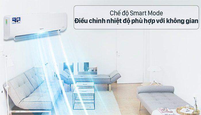 Chế độ Smart Mode điều hòa nagakawa