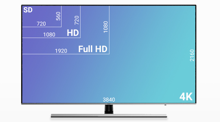 Trên màn hình hiển thị Không hỗ trợ HD