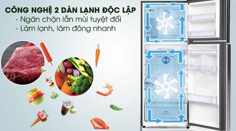 Tủ lạnh side by side Samsung công nghệ 2 dàn lạnh độc lập