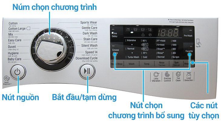 bảng điều khiển trên máy giặt LG FV-S2