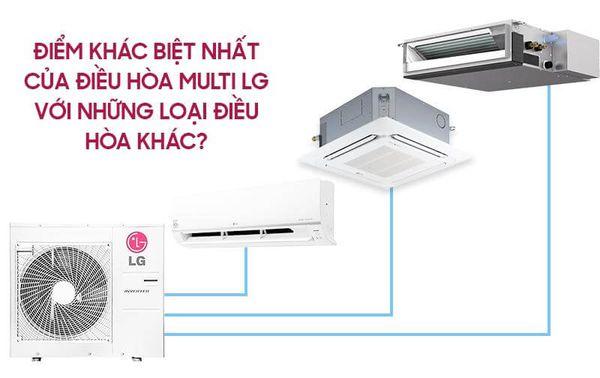 Đánh giá điểm nổi bật trên dàn lạnh điều hòa âm trần Multi LG