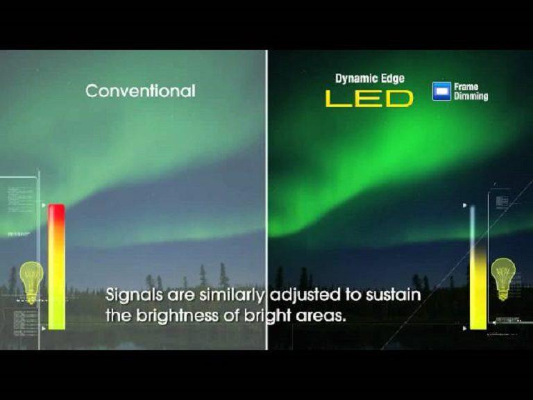 thinh-phat-Tivi Sony công nghệ đèn nền Direct LED Frame Dimming