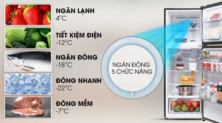 thinh-phat-Chức năng cấp đông mềm trên tủ lạnh Aqua